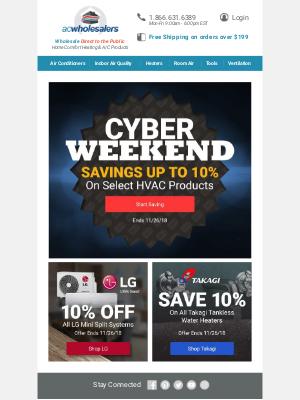 acwholesalers email marketing strategy mailcharts