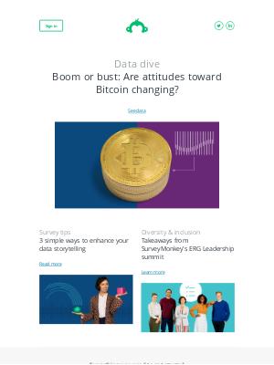 SurveyMonkey - Newsletter: April 2021