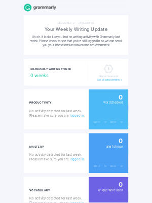 Grammarly - Did you take a break from writing last week?