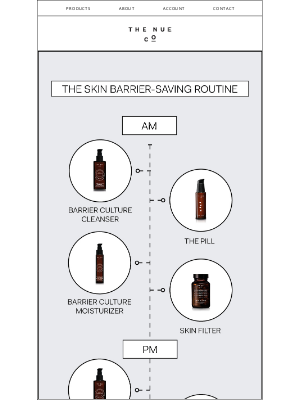 The Nue Co. - Steps to save your skin barrier