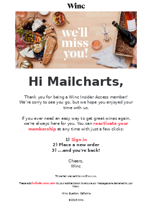 Your Winc Insider Access membership has been canceled