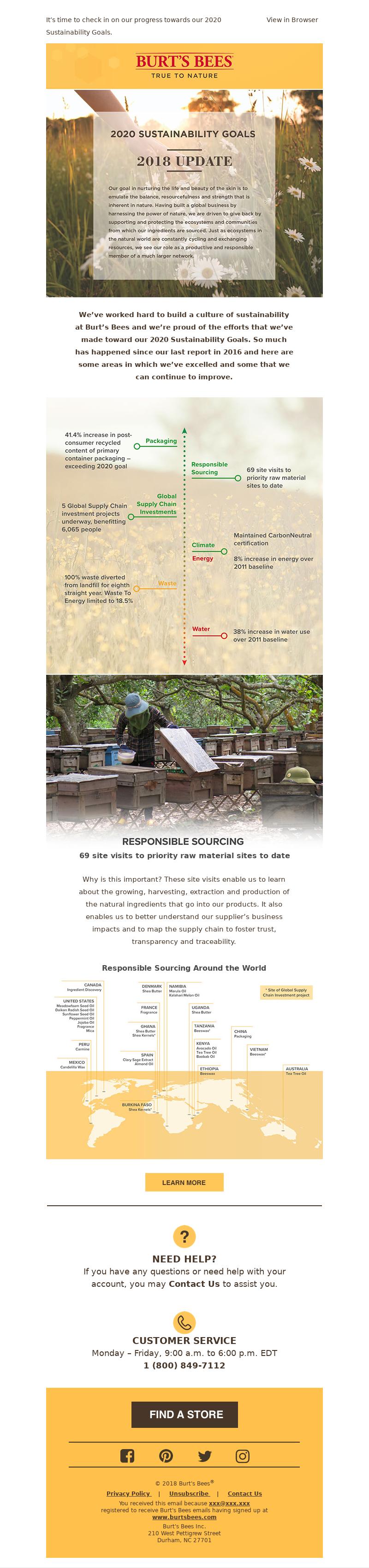 Burt's Bees - Progress Report: Our 2020 Sustainability Goals