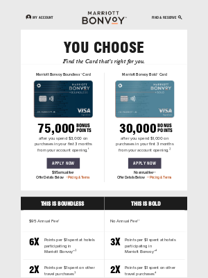 Marriott International - Find the Card That's Right for You