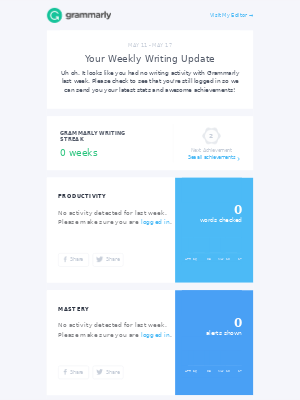 Your Weekly Writing Stats + 45% Off Premium