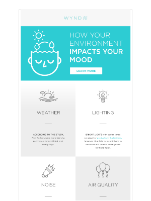 ☀️😃How Your Enviornment Impacts Your Mood 😰📢