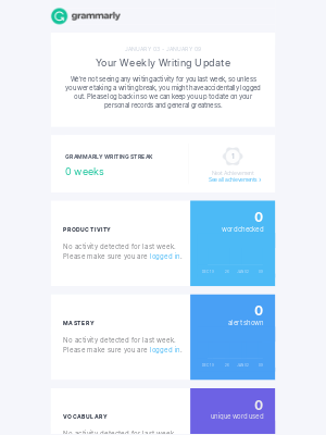 Grammarly - Your Weekly Writing Stats + Save $75 for a Year of Premium