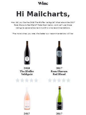 Mailcharts, how did you like your wines?