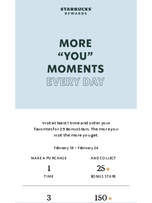 Make it your week. Make more ✨