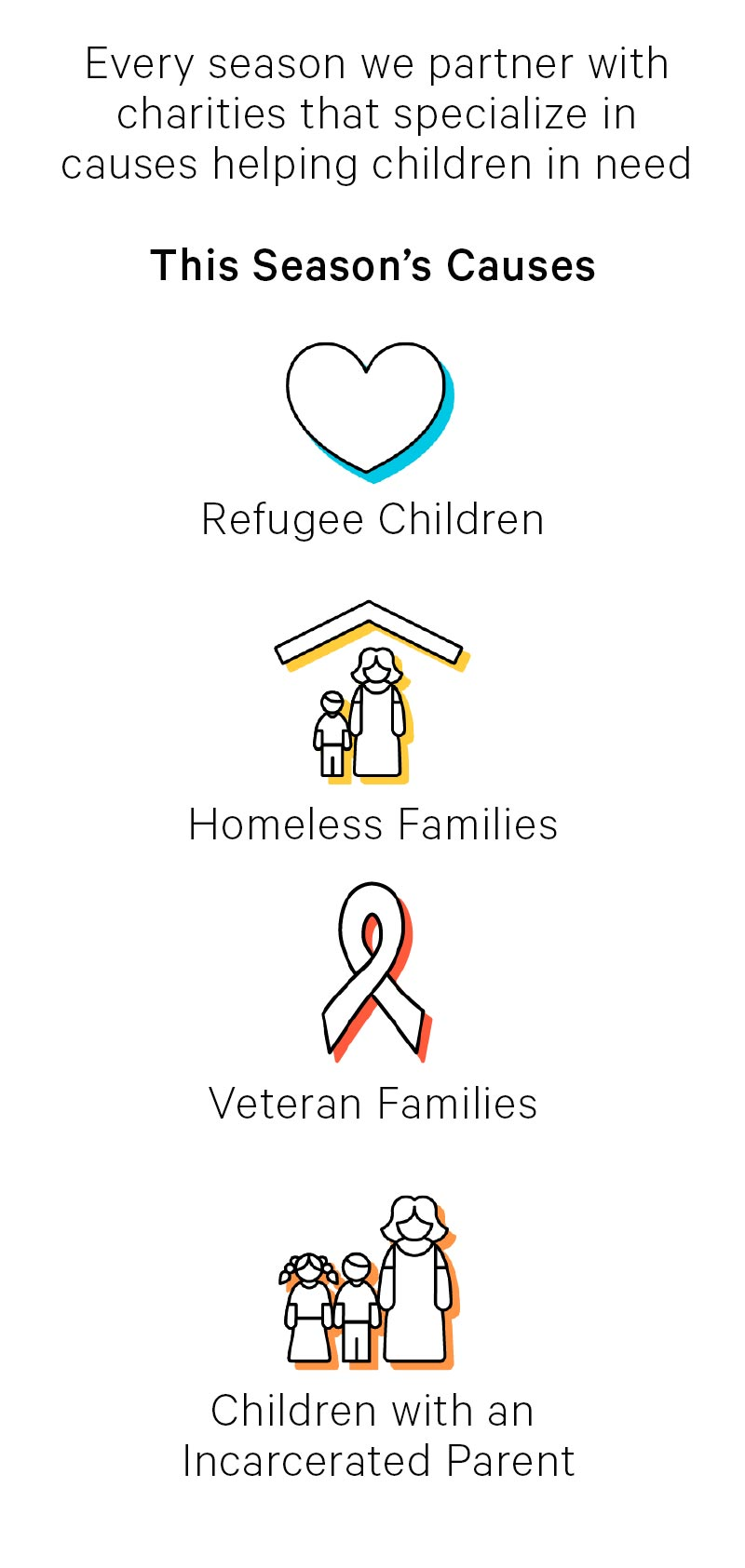 Every season we partner with charities that specialize in causes helping children in need. This season's causes: Refugee Children, Homeless Families, Veteran Families, Children with an incarcerated parent