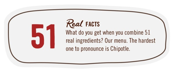 Chipotle | Cultivate a Better World
